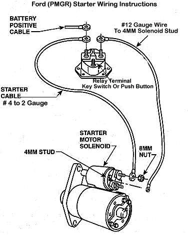 how to properly wire your pmgr mini starter ford bronco forum when properly wired there will be no electrical connection between the solenoid start post and the always hot solenoid motor post