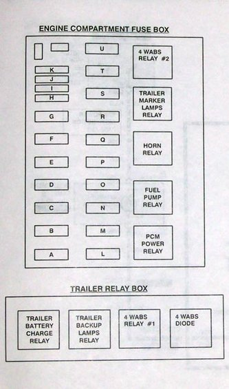 sorry guys, another no-start. fp. - ford bronco forum 89 full size ford bronco fuse panel diagram 1992 ford bronco fuse box diagram #10