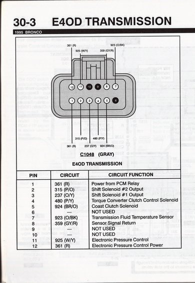 e40d solenoid pin diagram wiring diagram document guide 4r100 solenoid pack e4od solenoid wiring diagrams 97