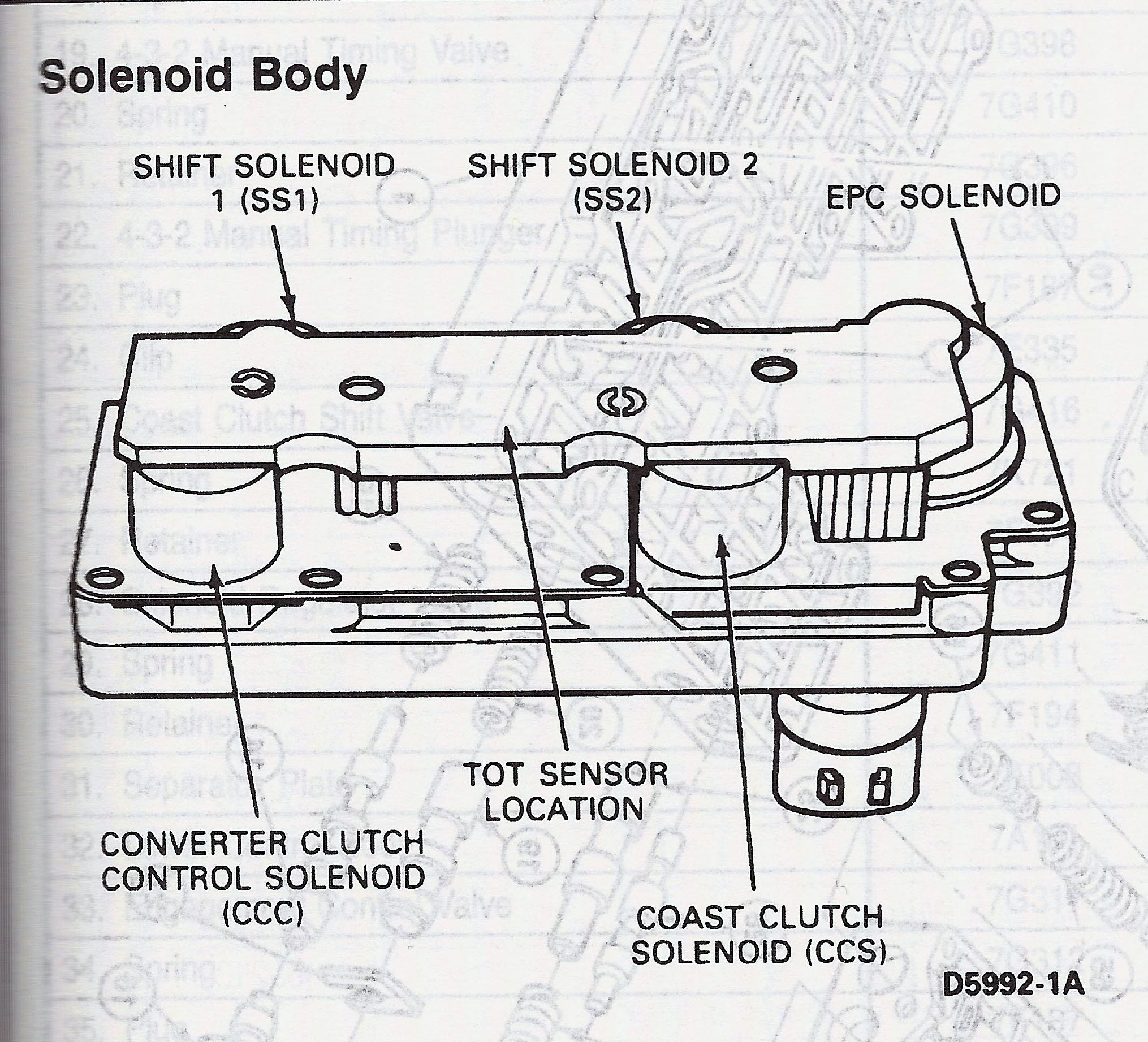Powertrain Transmission E40d Wiring Diagram Trusted Diagrams 1996 Ford Schematic E4od Main Control Body Explore U2022