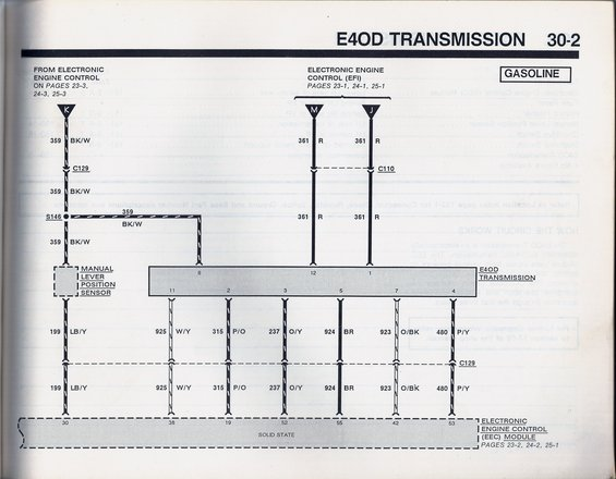 863642 on f150 wiring schematic