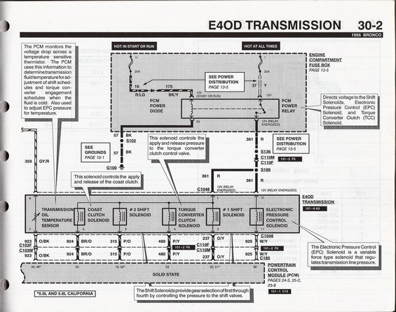 1995 bronco e4od schematic repinning mlps connector to 95 style ford bronco forum ford e4od transmission wiring diagram at panicattacktreatment.co