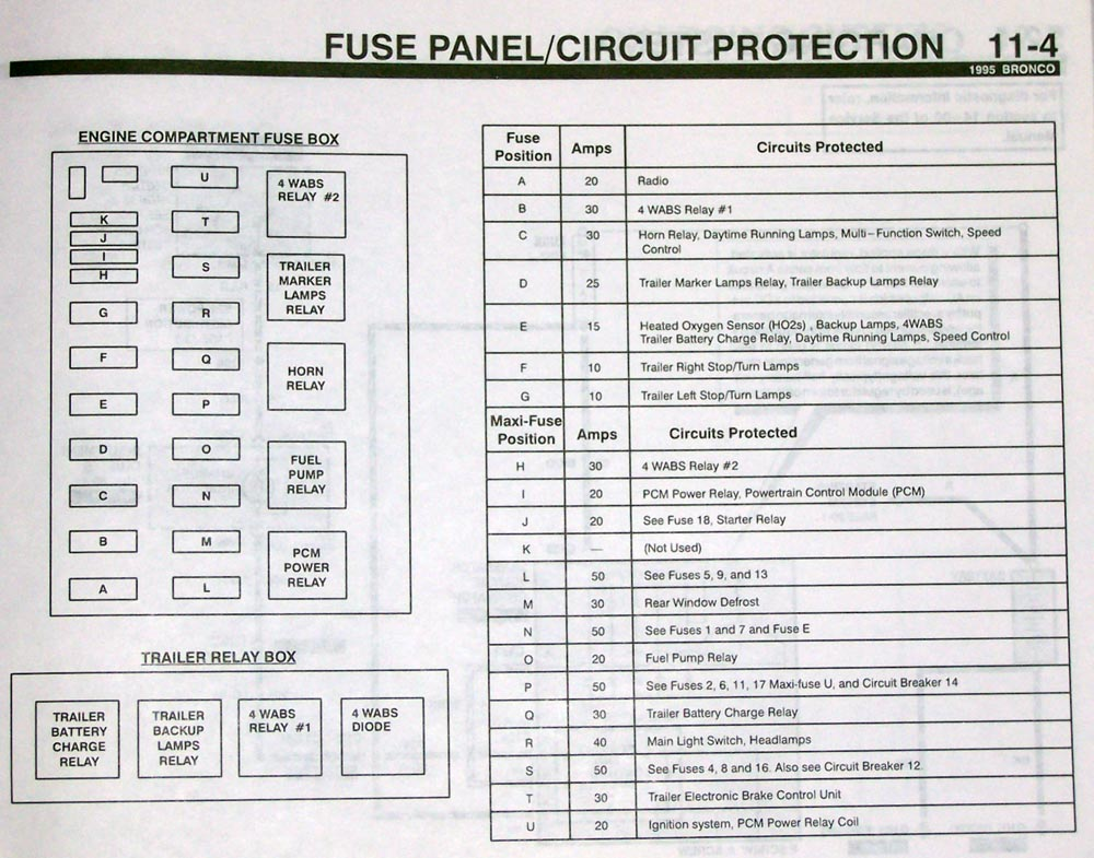 1995 Ford Bronco Fuse Box Diagram - WIRE Center •