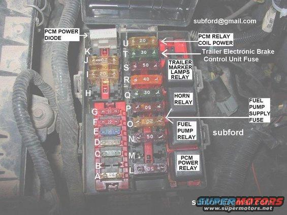 enginecompartmentfusepanelwithkey bronco fuse box diagram ford bronco forum 1996 ford bronco fuse box diagram at gsmx.co