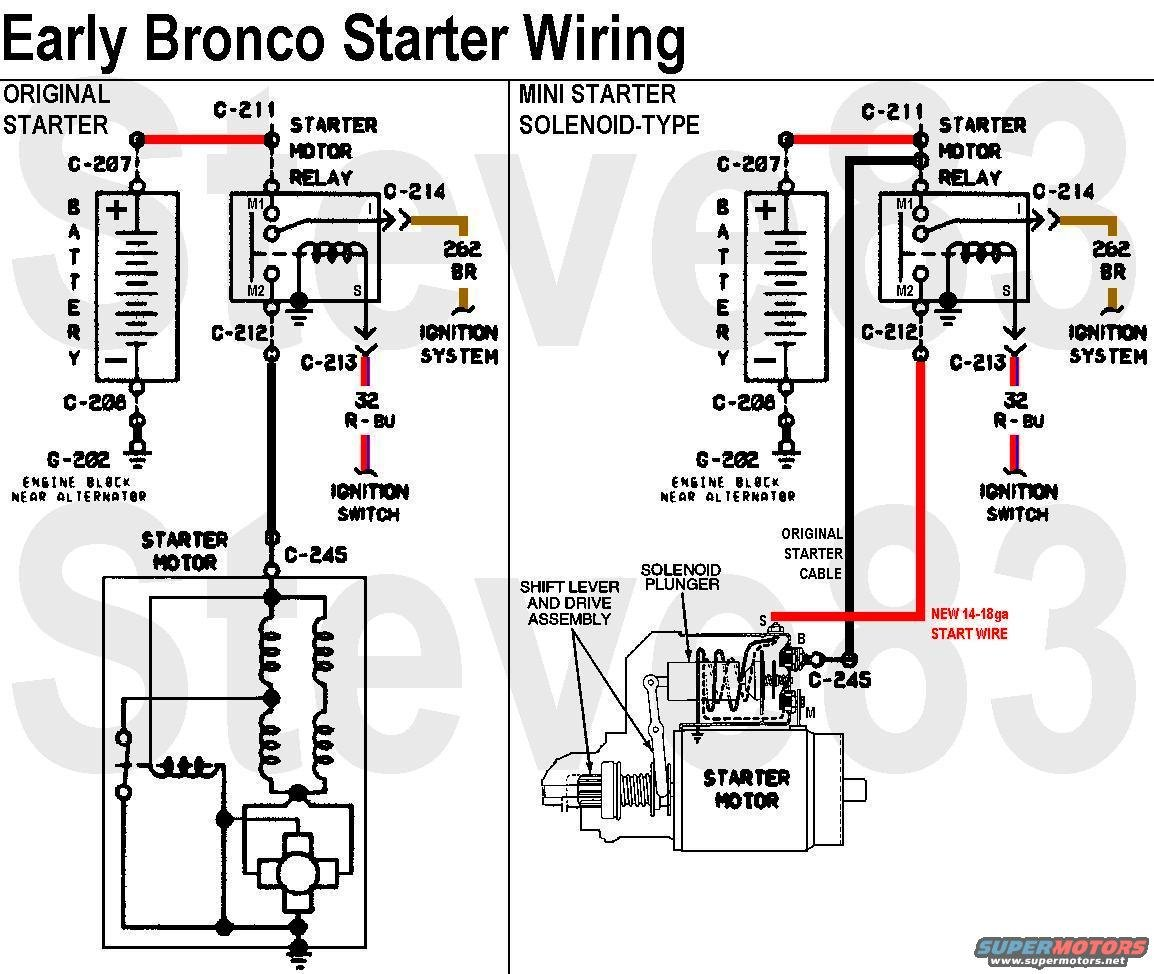 1966 Ford Bronco Wiring Diagram Wiring Diagram