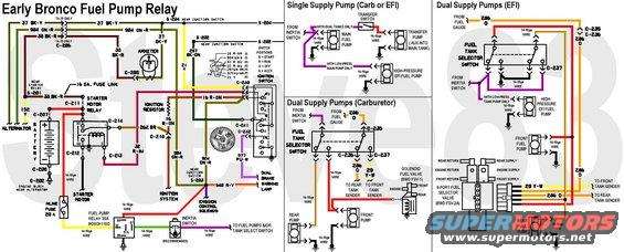 rollover wiring diagram 65 pontiac wiring diagram 1976 ford bronco tech diagrams picture supermotors net #4