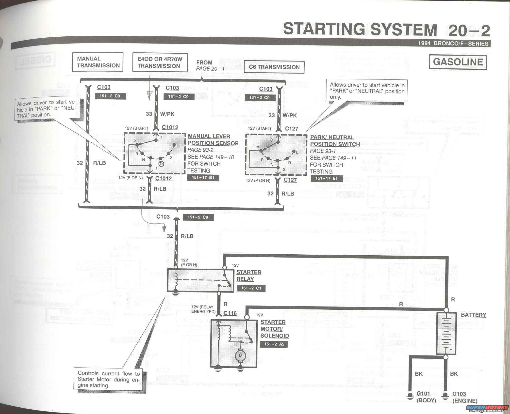 wiring diagram for the starter