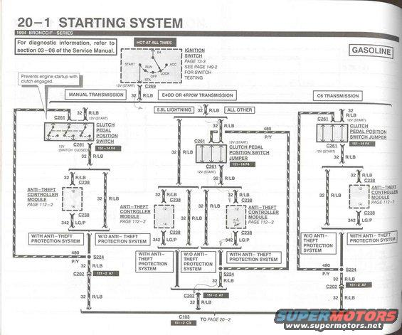 94 bronco evtm pg. 201 manually bipassing clutch safety switch ford bronco forum 1994 Ford Ranger Wiring Problems at webbmarketing.co