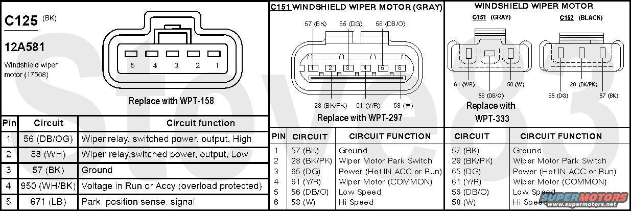 wiper motor wiring 96 ford exploer 95 f150 wiper motor wiring diagram 95 wiring diagrams engine diagram 98 ford ranger