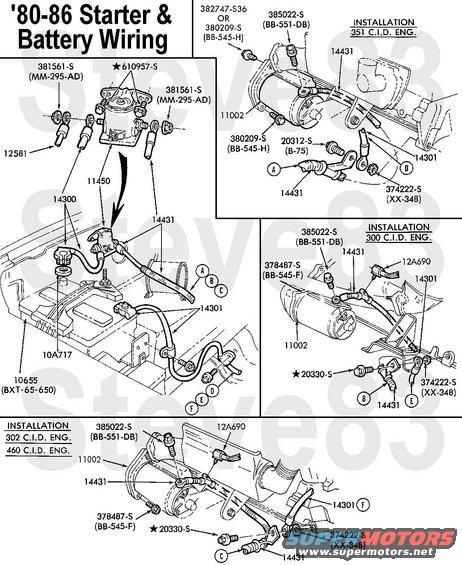 starterwiringold alt= 1983 ford bronco diagrams pictures, videos, and sounds 1987 Thunderbird at bayanpartner.co