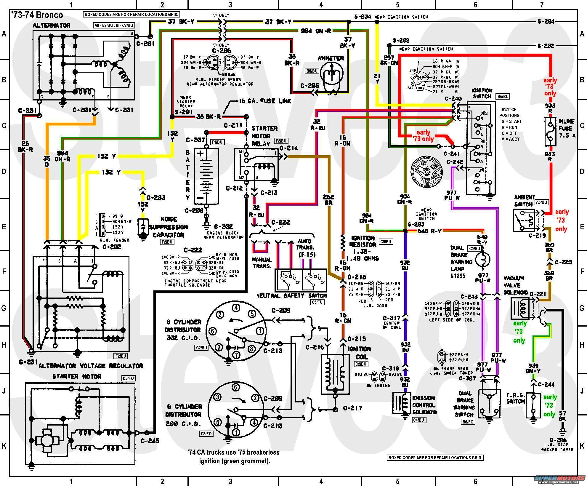 Wiring Diagram 1975 Ford Bronco ndash The Wiring Diagram