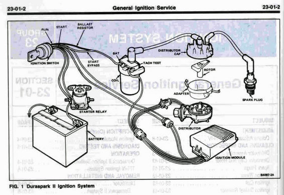 1990 Ford Bronco Ignition System pictures  videos  and