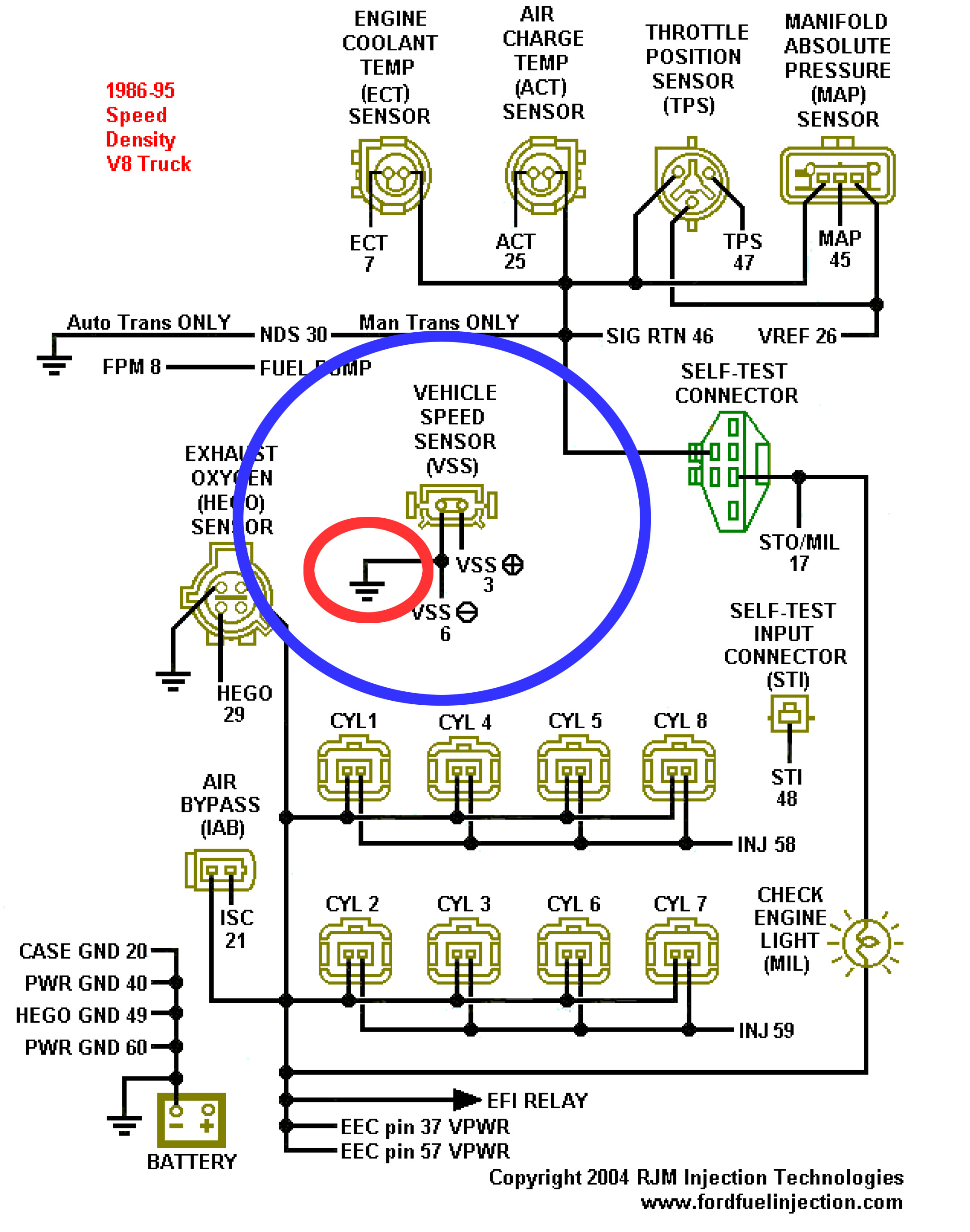 4r55e Wiring Diagram Reinvent Your Bill Lawrence Diagrams Ground Rh Aiandco Co Overdrive Replacing Shift Solenoid Ford