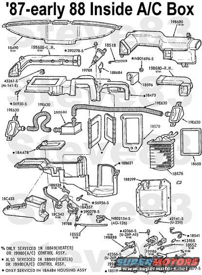 acboxin8788 1983 ford bronco diagrams picture supermotors net