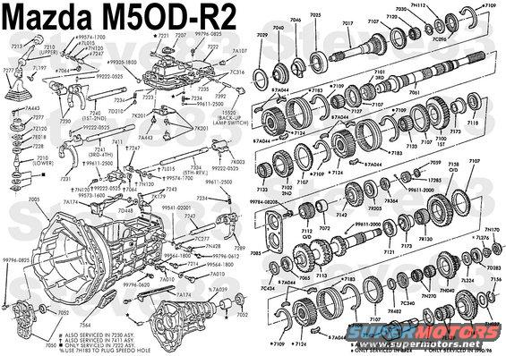 m5r2 bonus parts the ranger station forums rh therangerstation com Mazda R2 Engine Specs Mazda R2 Diesel Engine