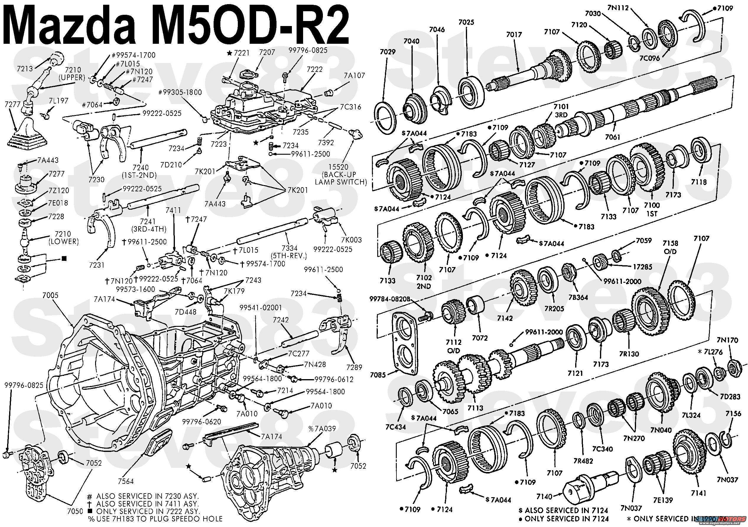Ford M50d Manual Transmission Manual Guide