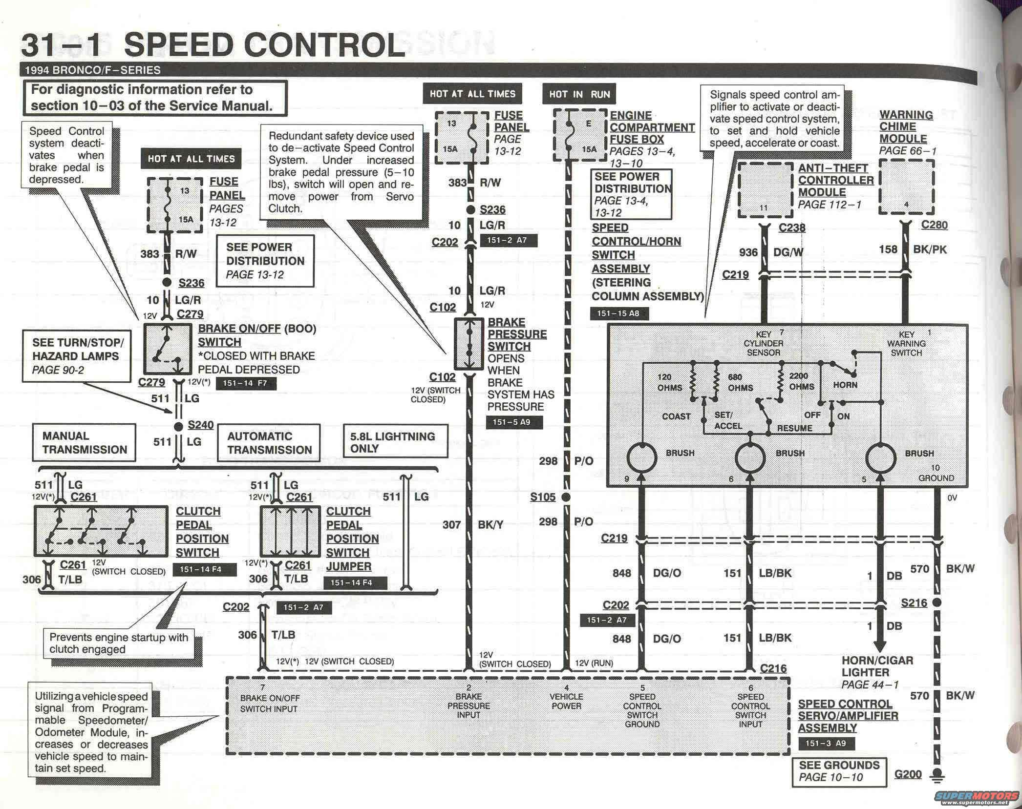 Help With Cruise Control