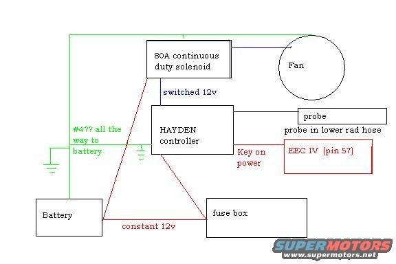 Hayden Fan Relay Wiring Diagram - Catalogue of Schemas on
