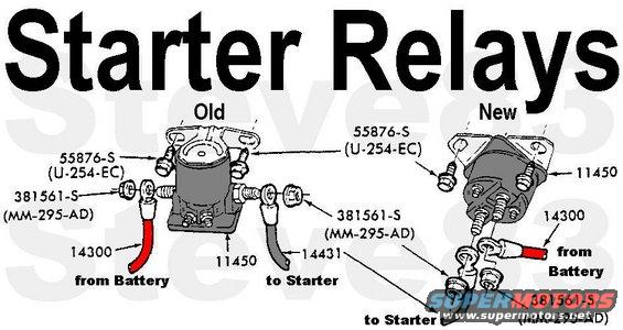 relays ford starter relay wiring diagram & starter solenoid 105_6576 jpg early bronco starter solenoid wiring diagram at gsmx.co
