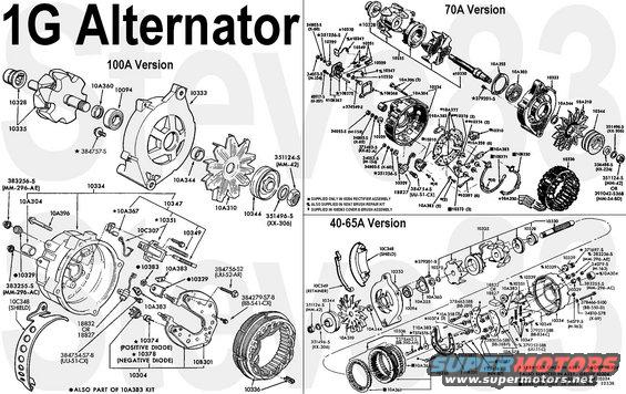 alternator1g alt= 1983 ford bronco diagrams pictures, videos, and sounds supermotors net