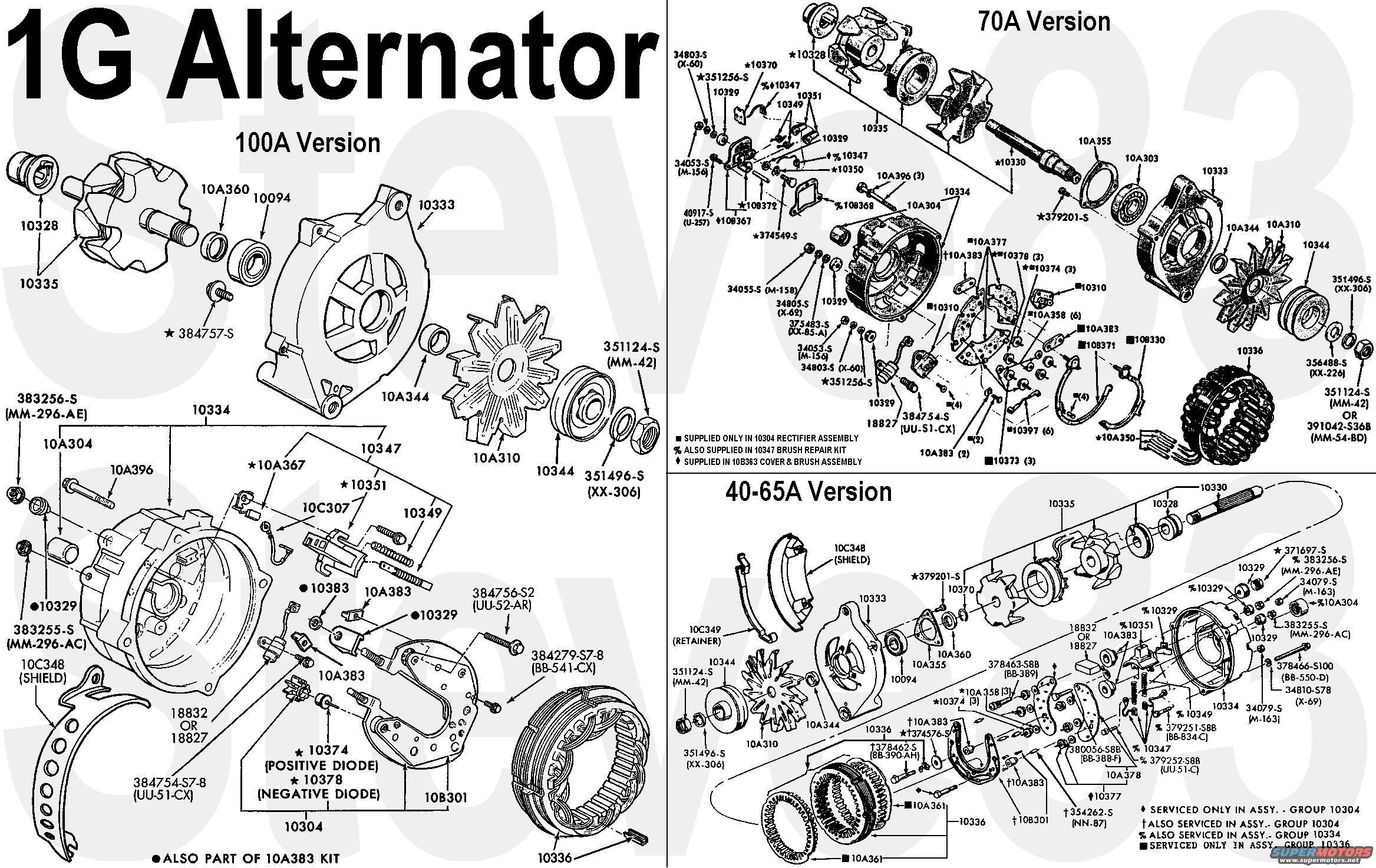 ford 1g alternator wiring diagram