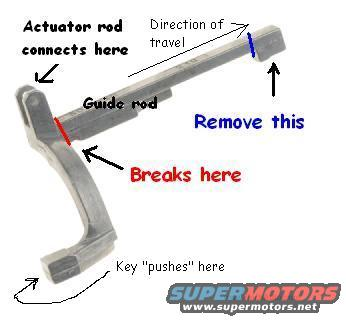 ignition actuator  the easy way ford truck enthusiasts Ford Ignition Wiring Harness Ford Truck Ignition Wiring