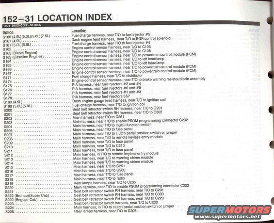 1994 bronco ground and splice location chart