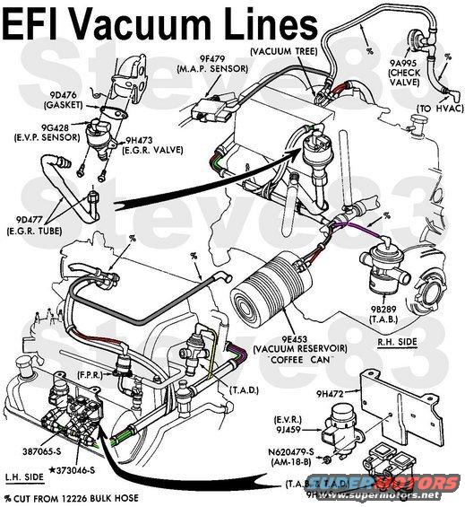 97 F150 4 6 Engine Diagram on 5 4l timing marks