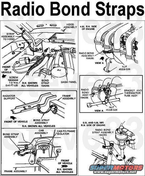 e od rebuild cost ford bronco forum and c6 transmission embly parts diagram  ford  auto wiring