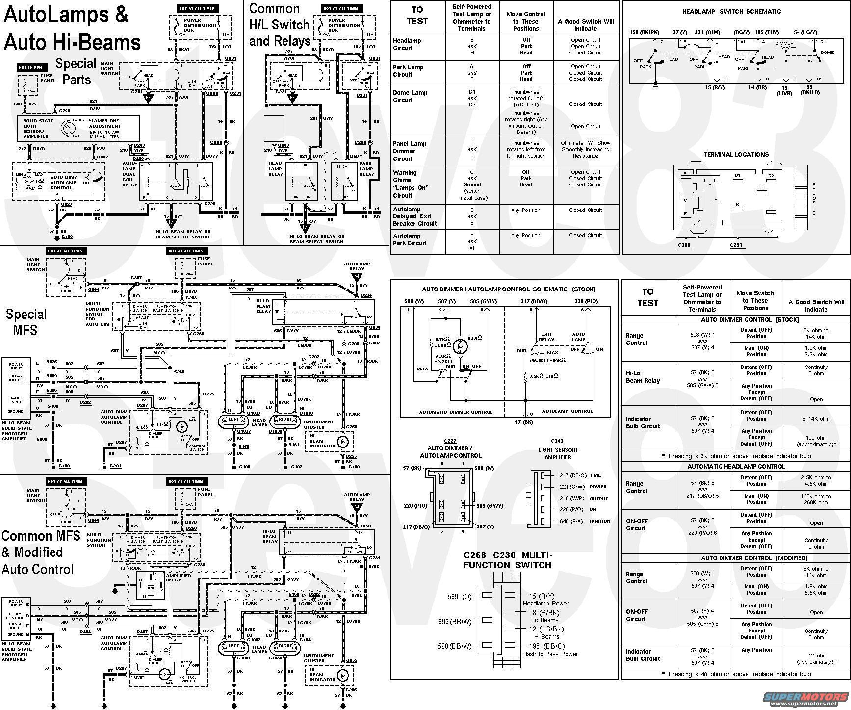multifunction switch - ford f150 forum