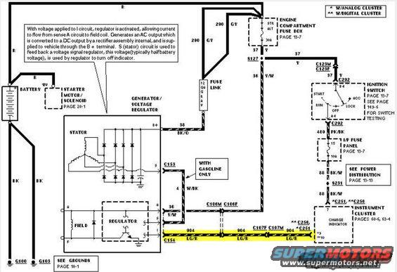 3g wiring 1992 ford bronco diagrams picture supermotors net ford 3g alternator wiring diagram at bayanpartner.co
