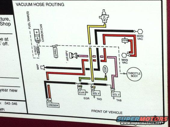 1998 ford explorer vacuum line diagram  1998  free engine
