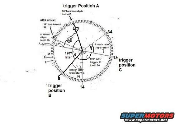 Subaru Outback Manual Transmission Diagram further 2011 Toyota Camry Engine together with Engine Coolant Temperature Sensor Location likewise 2012 Hyundai Accent Crank Sensor likewise 2006 Hyundai Elantra Evap Diagram. on p 0996b43f80e64542