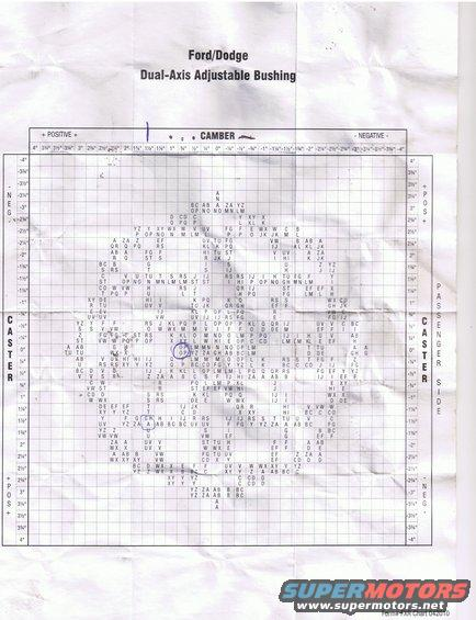 Bushing Size Chart Images Frompo 1