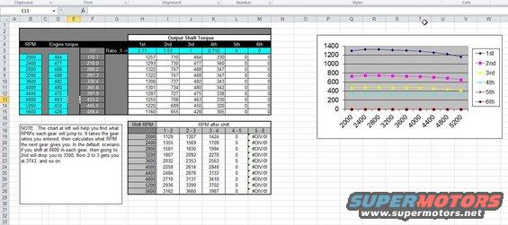 Rpm To Mph Calculator >> Want to Know Shifts Points, Torque, Horsepower, & RPM ...