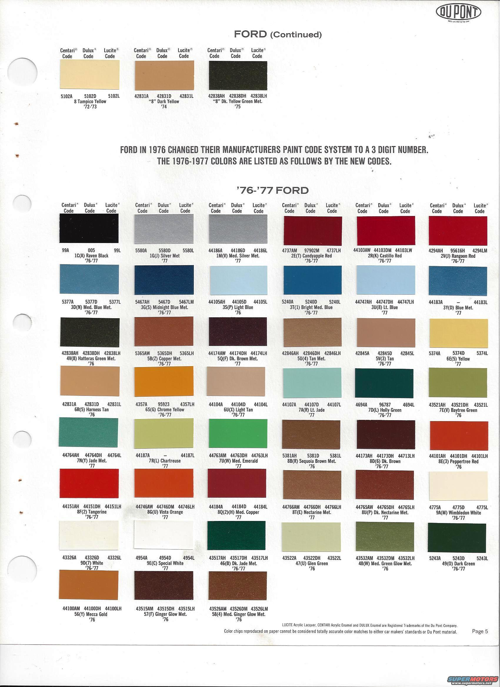 1979 ford truck paint colors for Paint color codes for houses