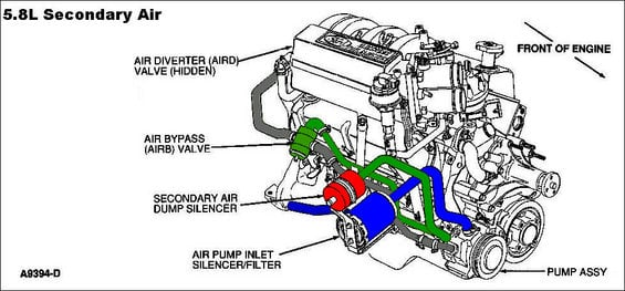 Secondary Intakeexhaust Air L on 1990 Ford Bronco 5 8 Vacuum Diagram