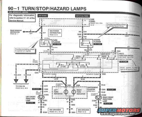 94 bronco evtm pg. 901 brake pedal sensor switch? ford bronco forum Basic Electrical Wiring Diagrams at gsmx.co