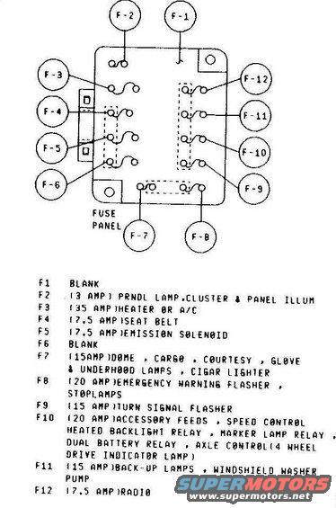 fuse panel 79 wiring schematics ford bronco forum Ford F-150 Fuse Box Diagram at crackthecode.co