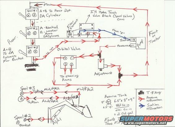 farmall super a distributor wiring diagram ih 240 utility hydraulics problems mytractorforum com super a farmall hydraulic diagram #4