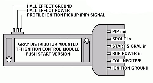 Ignition Control Module Confusion - Page 2