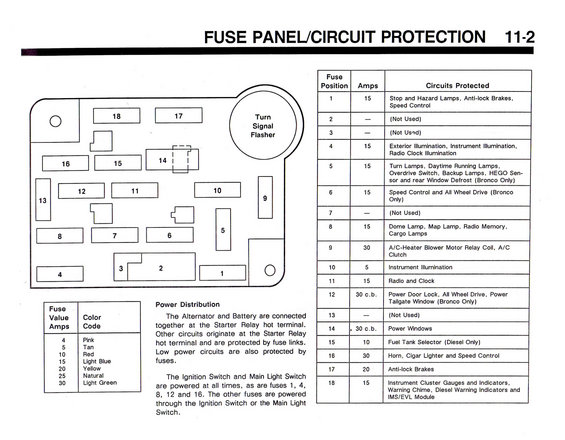 89 full size ford bronco fuse panel diagram 1993 ford bronco fuse panel diagram
