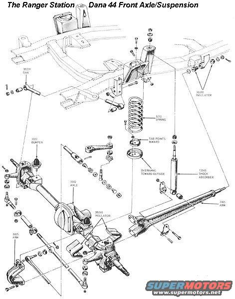 1992 ford bronco diagrams pictures, videos, and sounds supermotors netdana44suspension jpg