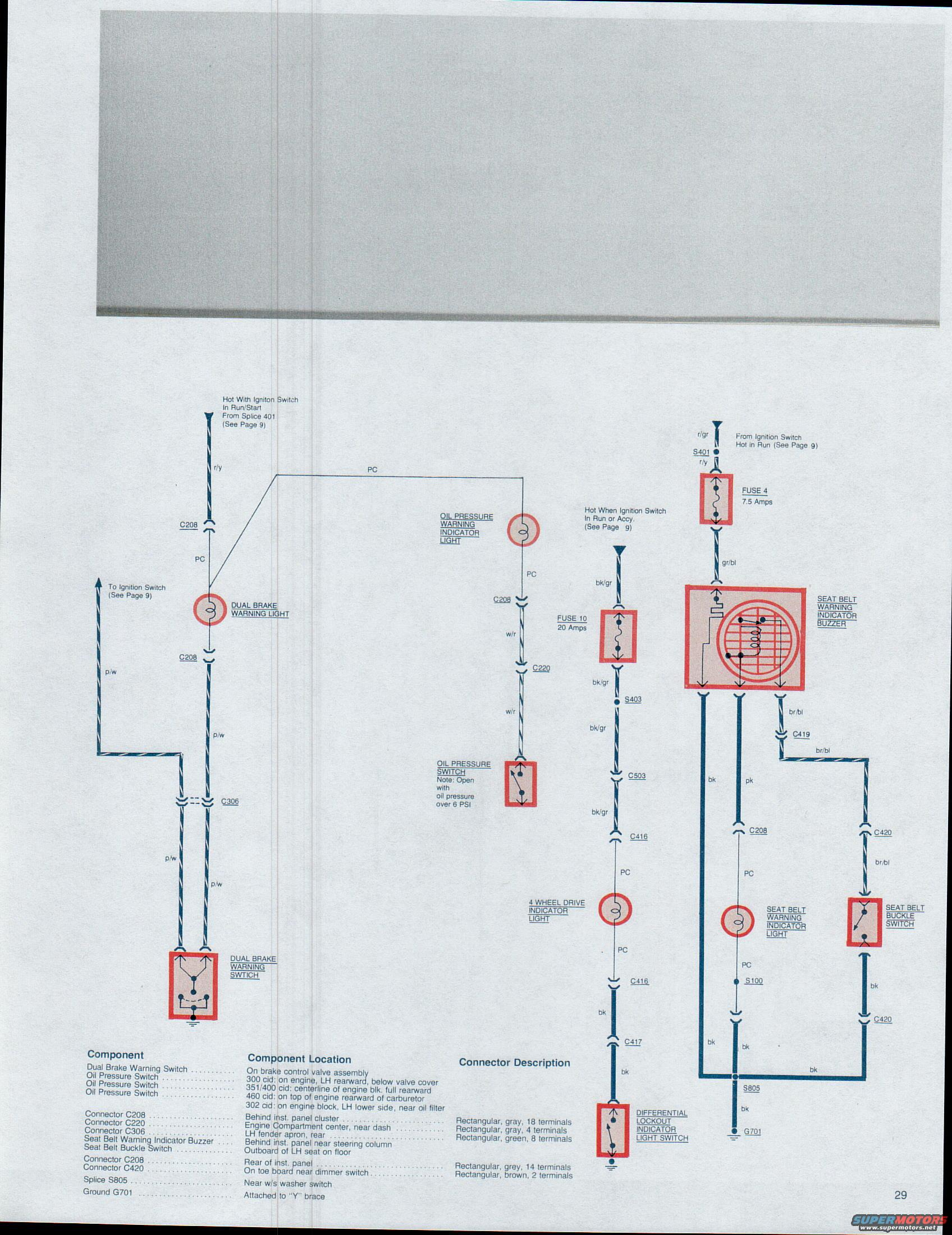 1978 F150 Idiot Brake Light 73 79 Ford Truck F Series Zone 1979 F100 460 Engine Diagram Bronco Through F350 Page 29jp