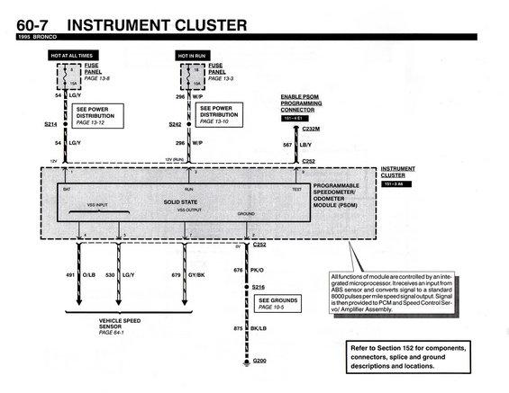 1995 ford bronco instrument cluster