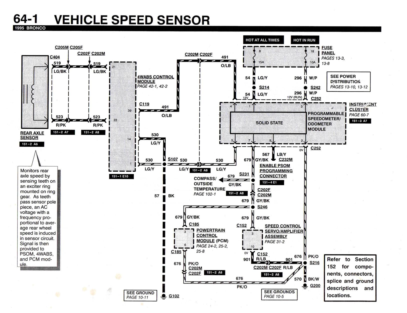95 Dodge T56 Vss Wiring Diagrams Reverse Lockout Diagram For Vehicle Speed Sensor 1995 Bronco Transmission Electrical On Oil 89 Camaro