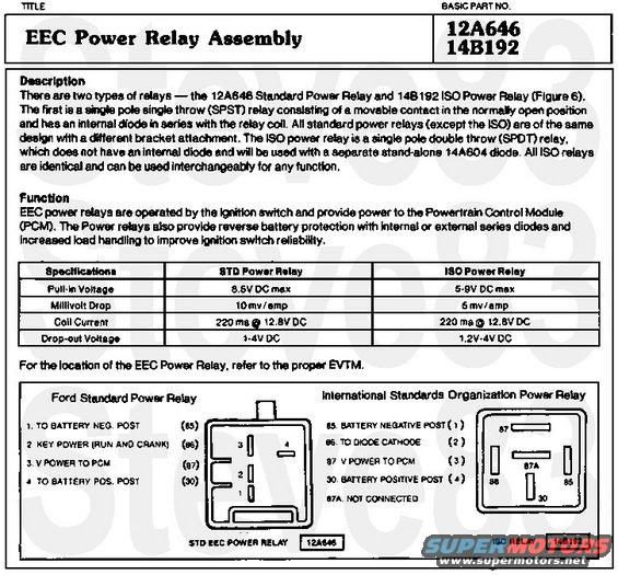eec power relay wiring diagram 1983 ford bronco diagrams picture supermotors net  1983 ford bronco diagrams picture