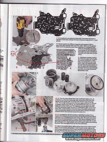 c-6 shift kit article in hot rod mag  Img_20190223_0011