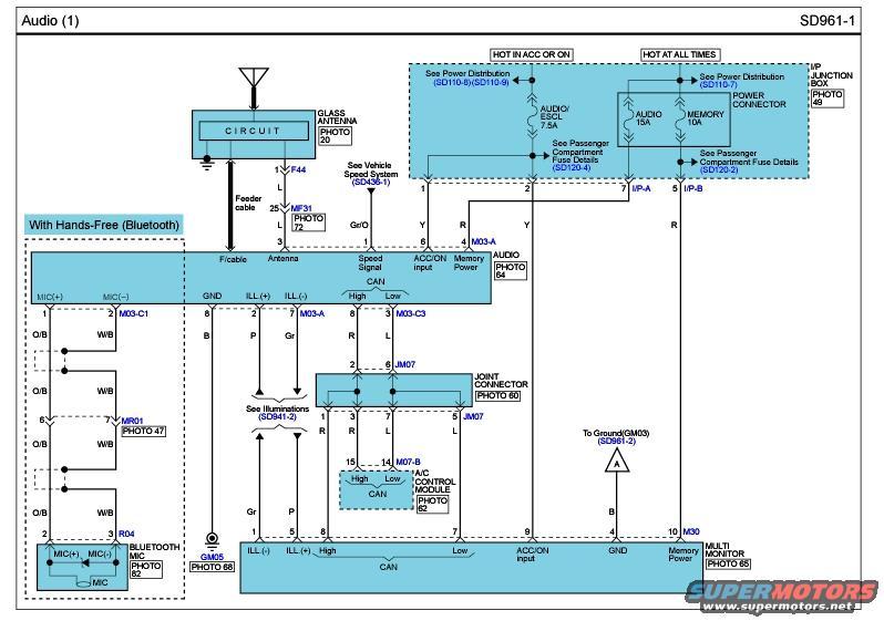 R Spec Infinity wiring diagram | Hyundai Genesis ForumHyundai Genesis Forum