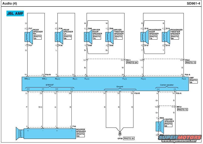 [DIAGRAM_3US]  R Spec Infinity wiring diagram | Hyundai Genesis Forum | 2010 Hyundai Genesis Wiring Diagram |  | Hyundai Genesis Forum
